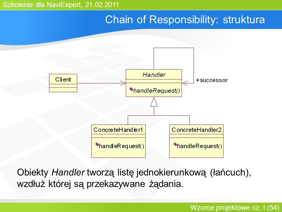 Szkolenie dla NaviExpert, 21.02.2011 Wzorce projektowe cz. I (54) Chain of Responsibility: struktura Obiekty Handler tworzą listę jednokierunkową (łań