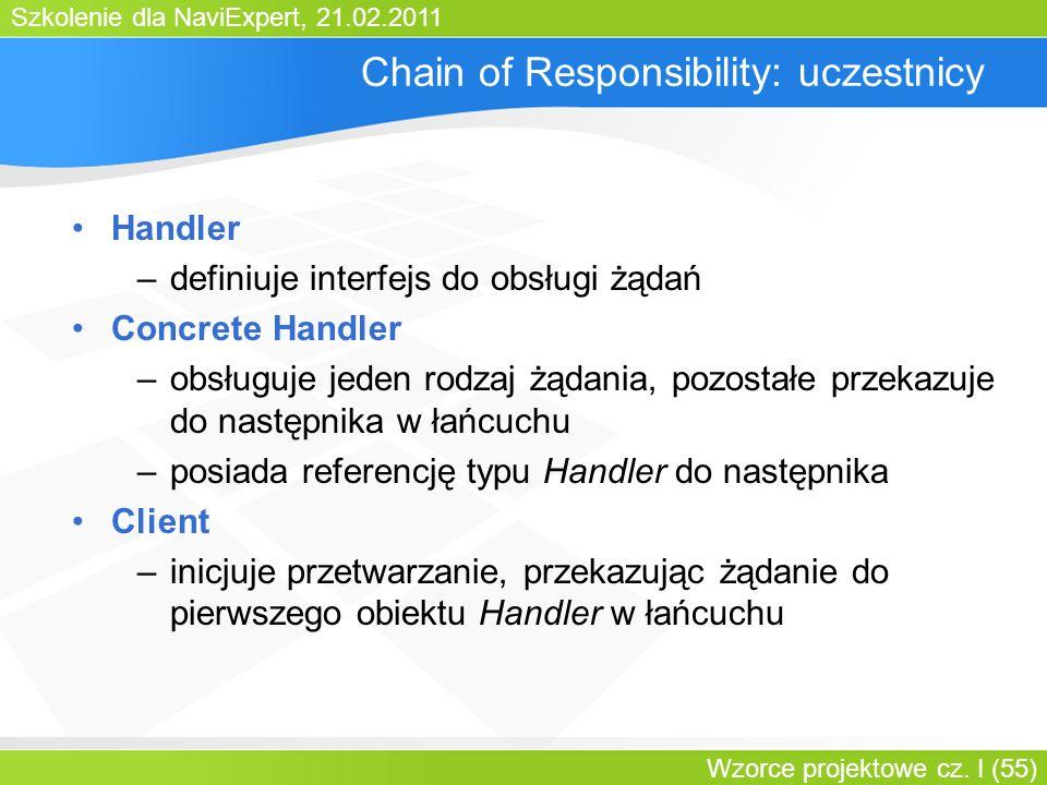 Szkolenie dla NaviExpert, 21.02.2011 Wzorce projektowe cz. I (55) Chain of Responsibility: uczestnicy Handler –definiuje interfejs do obsługi żądań Co