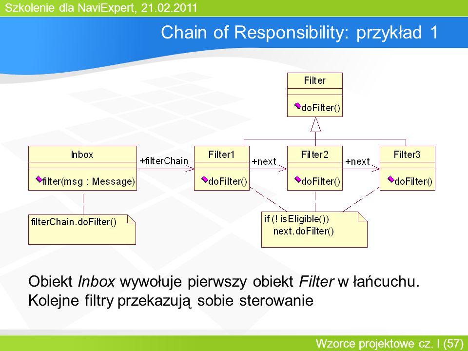 Szkolenie dla NaviExpert, 21.02.2011 Wzorce projektowe cz. I (57) Chain of Responsibility: przykład 1 Obiekt Inbox wywołuje pierwszy obiekt Filter w ł