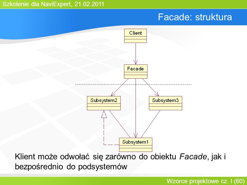 Szkolenie dla NaviExpert, 21.02.2011 Wzorce projektowe cz. I (60) Facade: struktura Klient może odwołać się zarówno do obiektu Facade, jak i bezpośred