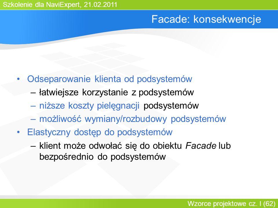 Szkolenie dla NaviExpert, 21.02.2011 Wzorce projektowe cz. I (62) Facade: konsekwencje Odseparowanie klienta od podsystemów –łatwiejsze korzystanie z