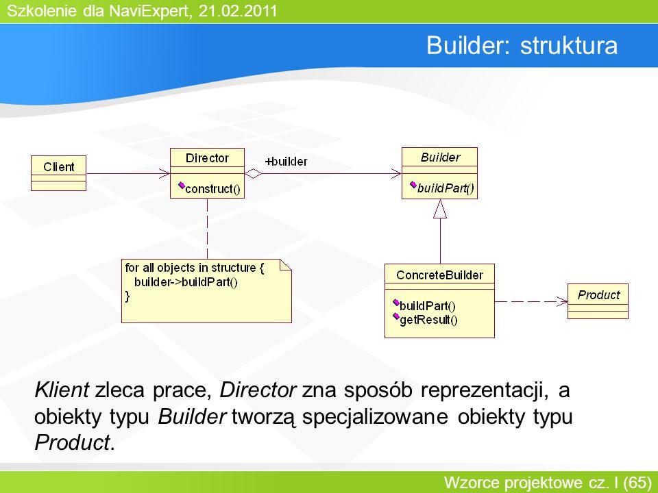 Szkolenie dla NaviExpert, 21.02.2011 Wzorce projektowe cz. I (65) Builder: struktura Klient zleca prace, Director zna sposób reprezentacji, a obiekty