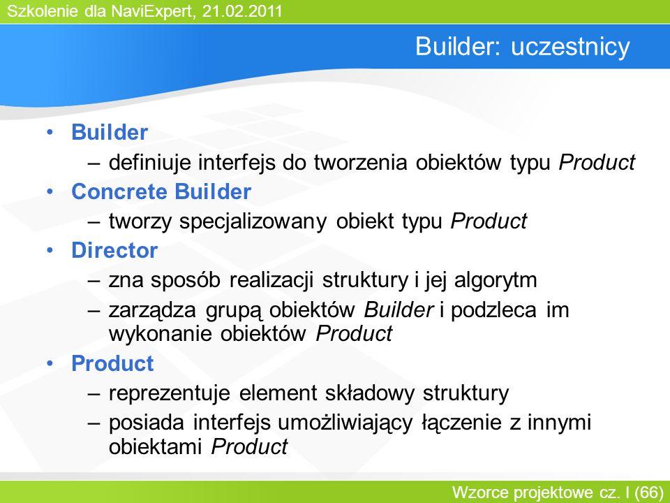 Szkolenie dla NaviExpert, 21.02.2011 Wzorce projektowe cz. I (66) Builder: uczestnicy Builder –definiuje interfejs do tworzenia obiektów typu Product