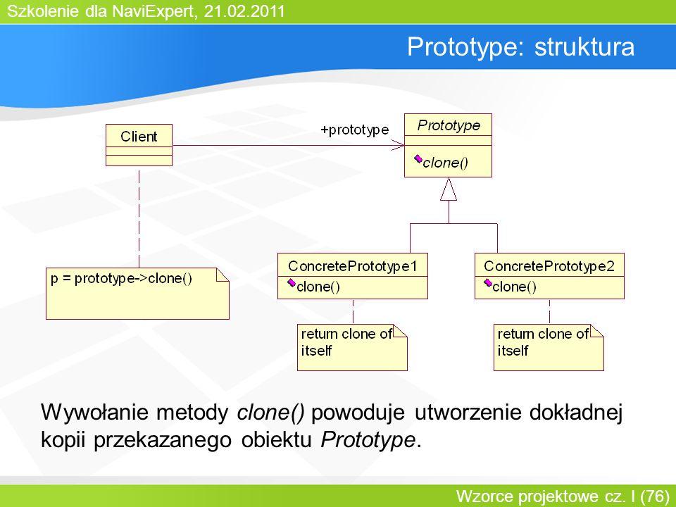 Szkolenie dla NaviExpert, 21.02.2011 Wzorce projektowe cz. I (76) Prototype: struktura Wywołanie metody clone() powoduje utworzenie dokładnej kopii pr
