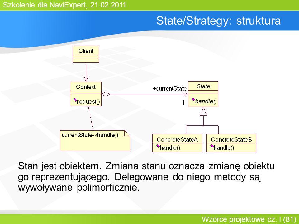 Szkolenie dla NaviExpert, 21.02.2011 Wzorce projektowe cz. I (81) State/Strategy: struktura Stan jest obiektem. Zmiana stanu oznacza zmianę obiektu go