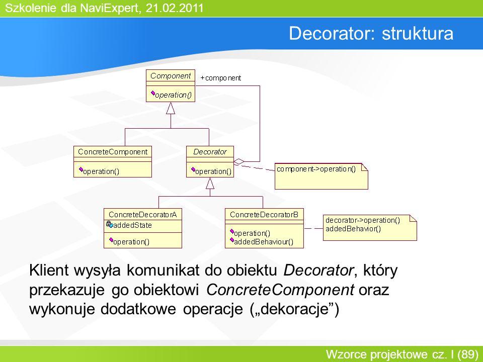 Szkolenie dla NaviExpert, 21.02.2011 Wzorce projektowe cz. I (89) Decorator: struktura Klient wysyła komunikat do obiektu Decorator, który przekazuje