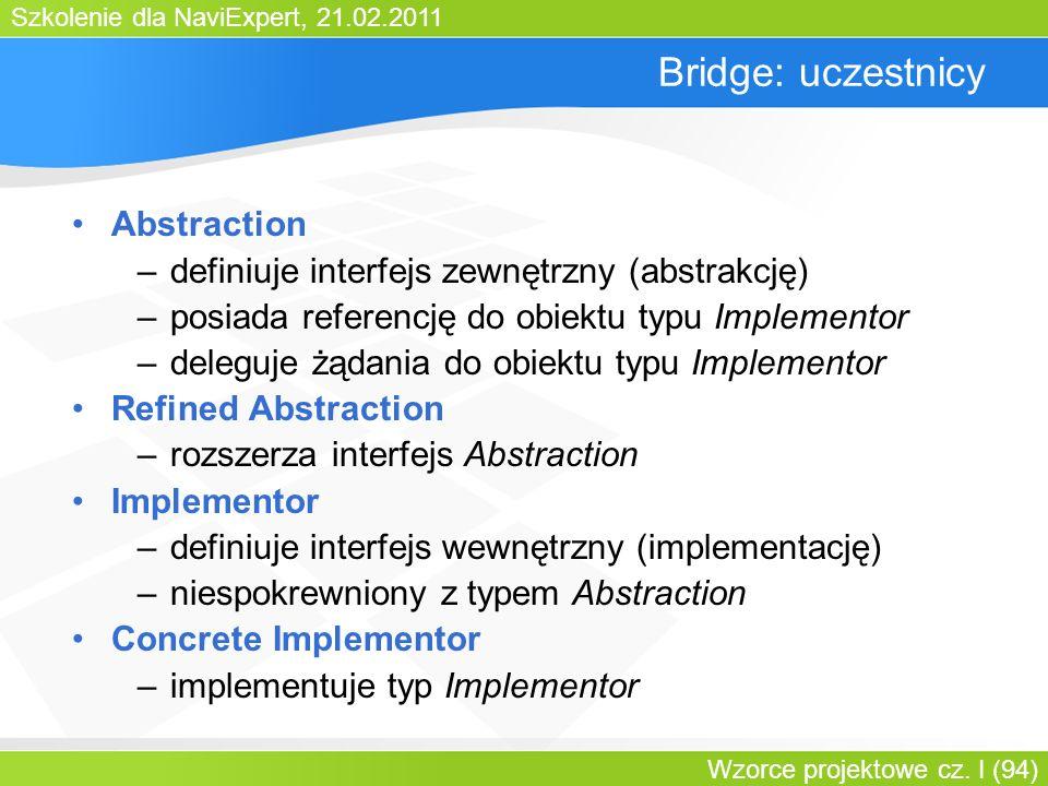 Szkolenie dla NaviExpert, 21.02.2011 Wzorce projektowe cz. I (94) Bridge: uczestnicy Abstraction –definiuje interfejs zewnętrzny (abstrakcję) –posiada