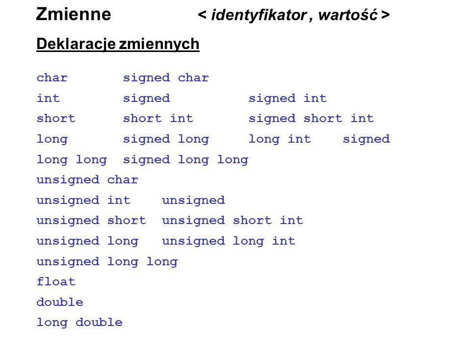 Zmienne Deklaracje zmiennych char signed char int signed signed int short short int signed short int long signed long long int signed long long signed
