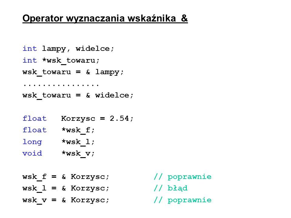 Operator wyznaczania wskaźnika & int lampy, widelce; int *wsk_towaru; wsk_towaru = & lampy;................ wsk_towaru = & widelce; float Korzysc = 2.