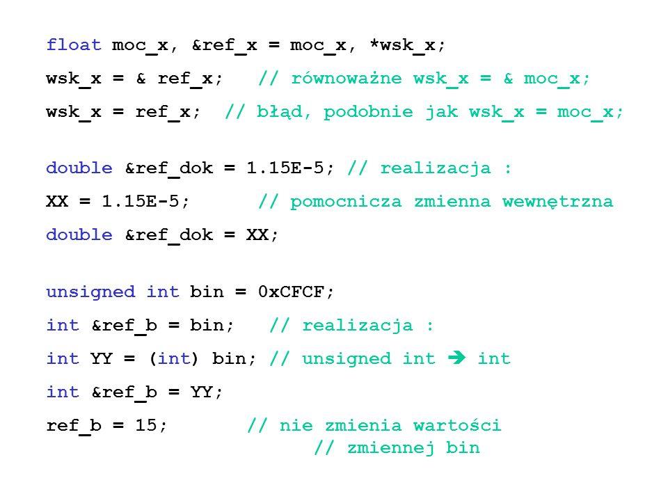 float moc_x, &ref_x = moc_x, *wsk_x; wsk_x = & ref_x; // równoważne wsk_x = & moc_x; wsk_x = ref_x; // błąd, podobnie jak wsk_x = moc_x; double &ref_d