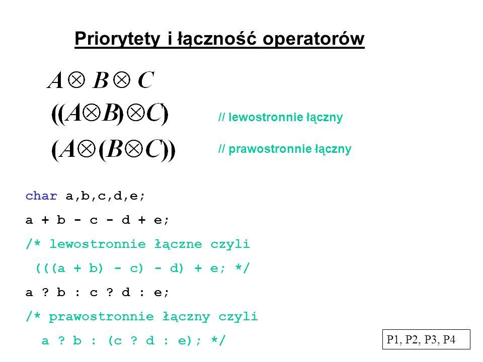 Priorytety i łączność operatorów // lewostronnie łączny // prawostronnie łączny char a,b,c,d,e; a + b - c - d + e; /* lewostronnie łączne czyli (((a +