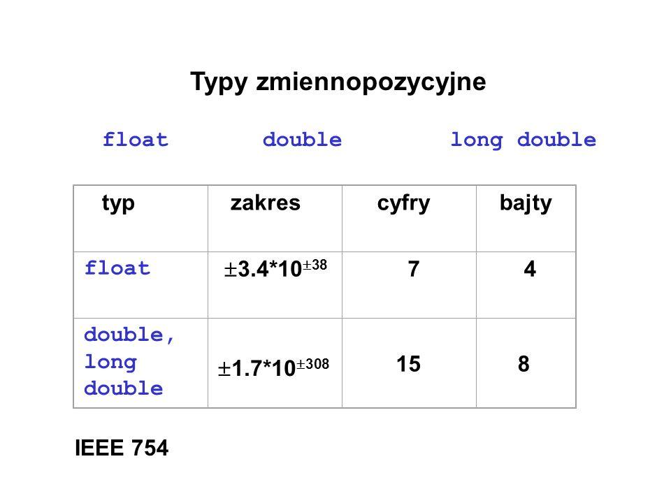 Typy zmiennopozycyjne float double long double typ zakres cyfry bajty float 3.4*10 38 7 4 double, long double 1.7*10 308 15 8 IEEE 754
