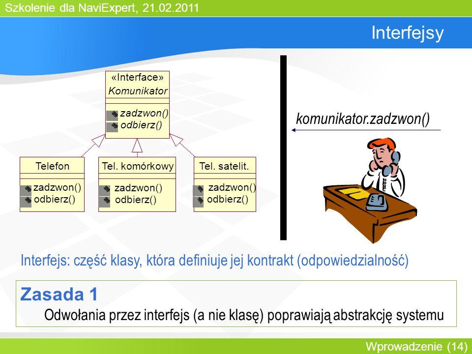 Szkolenie dla NaviExpert, 21.02.2011 Wprowadzenie (14) Interfejsy komunikator.zadzwon() Komunikator zadzwon() odbierz() TelefonTel.