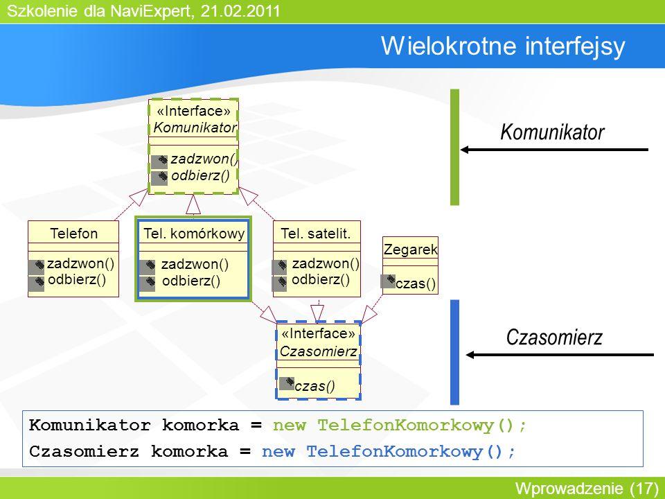 Szkolenie dla NaviExpert, 21.02.2011 Wprowadzenie (17) Wielokrotne interfejsy Komunikator zadzwon() odbierz() «Interface» TelefonTel.