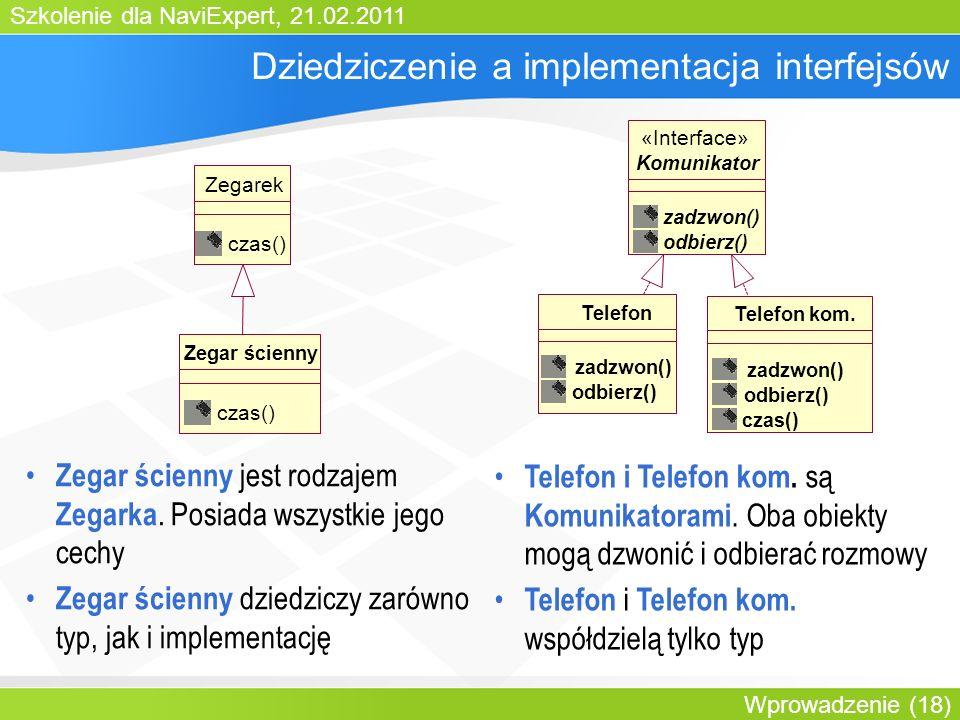 Szkolenie dla NaviExpert, 21.02.2011 Wprowadzenie (18) Dziedziczenie a implementacja interfejsów Telefon zadzwon() odbierz() Telefon kom.