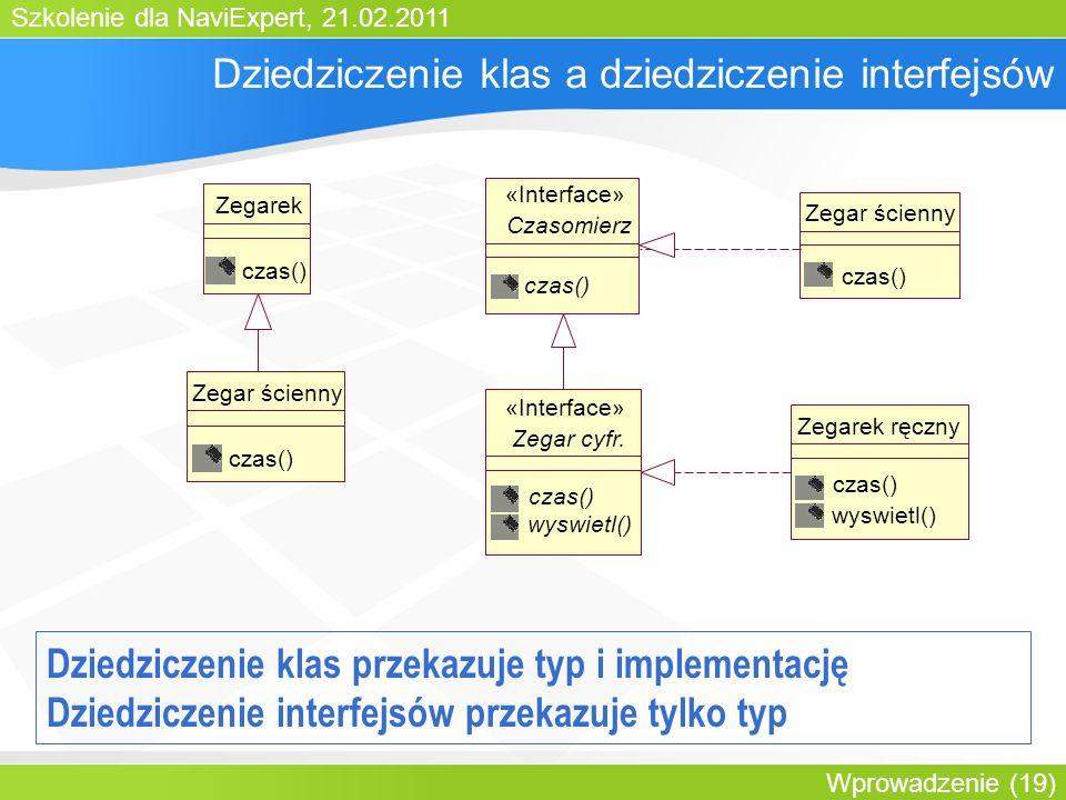 Szkolenie dla NaviExpert, 21.02.2011 Wprowadzenie (19) Dziedziczenie klas a dziedziczenie interfejsów Zegarek czas() Zegar ścienny czas() Zegar cyfr.
