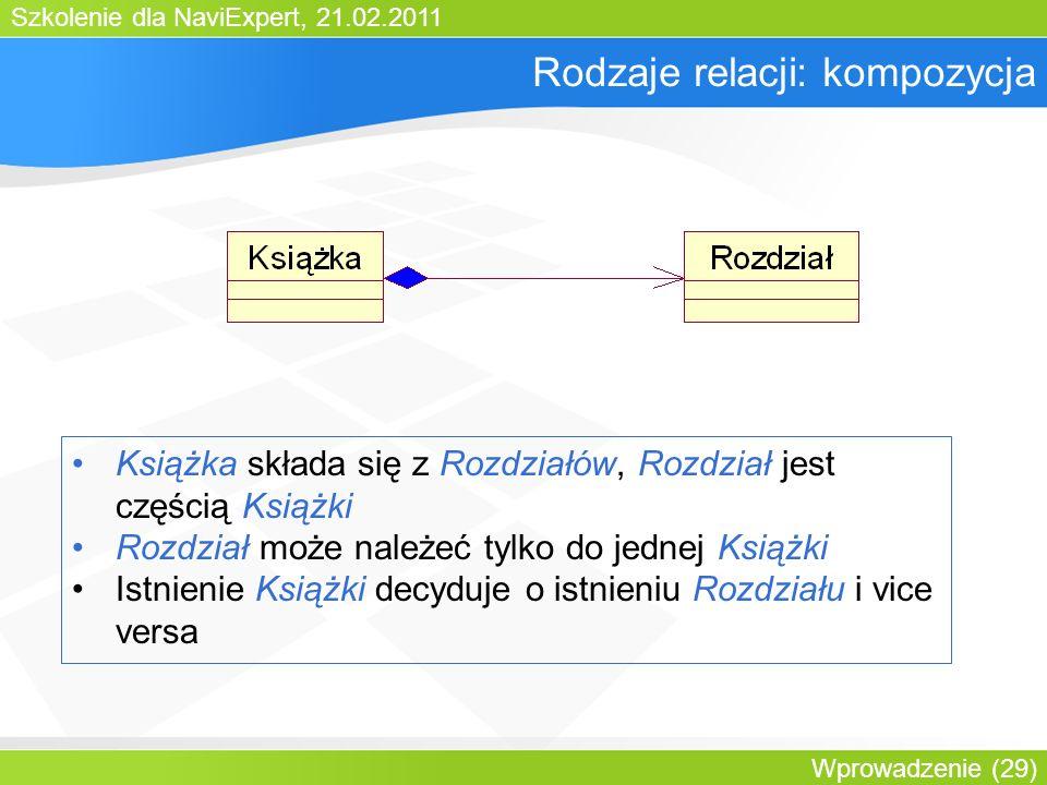 Szkolenie dla NaviExpert, 21.02.2011 Wprowadzenie (29) Rodzaje relacji: kompozycja Książka składa się z Rozdziałów, Rozdział jest częścią Książki Rozdział może należeć tylko do jednej Książki Istnienie Książki decyduje o istnieniu Rozdziału i vice versa