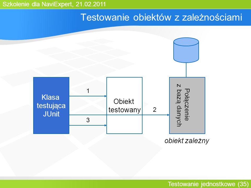 Szkolenie dla NaviExpert, 21.02.2011 Testowanie jednostkowe (35) Testowanie obiektów z zależnościami Klasa testująca JUnit Obiekt testowany 1 2 3 Połączenie z bazą danych obiekt zależny