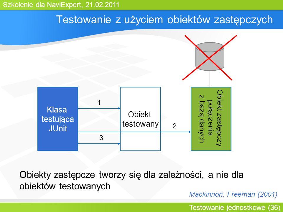Szkolenie dla NaviExpert, 21.02.2011 Testowanie jednostkowe (36) Klasa testująca JUnit Obiekt testowany Obiekt zastępczy połączenia z bazą danych 1 2 3 Testowanie z użyciem obiektów zastępczych Obiekty zastępcze tworzy się dla zależności, a nie dla obiektów testowanych Mackinnon, Freeman (2001)