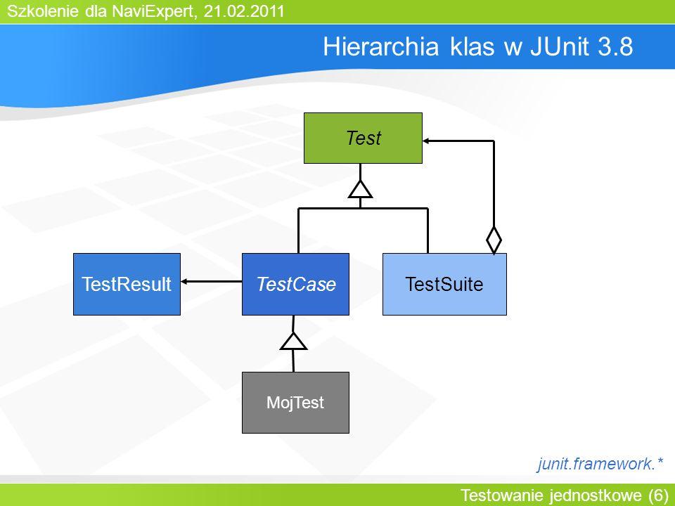 Szkolenie dla NaviExpert, 21.02.2011 Testowanie jednostkowe (6) Hierarchia klas w JUnit 3.8 TestCase Test TestSuiteTestResult MojTest junit.framework.*