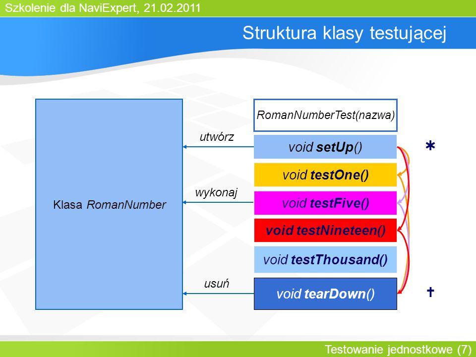 Szkolenie dla NaviExpert, 21.02.2011 Testowanie jednostkowe (7) Struktura klasy testującej void testOne() void tearDown() void setUp() void testFive() void testNineteen() void testThousand() void testOne() void testFive() void testNineteen() RomanNumberTest(nazwa) Klasa RomanNumber utwórz usuń wykonaj