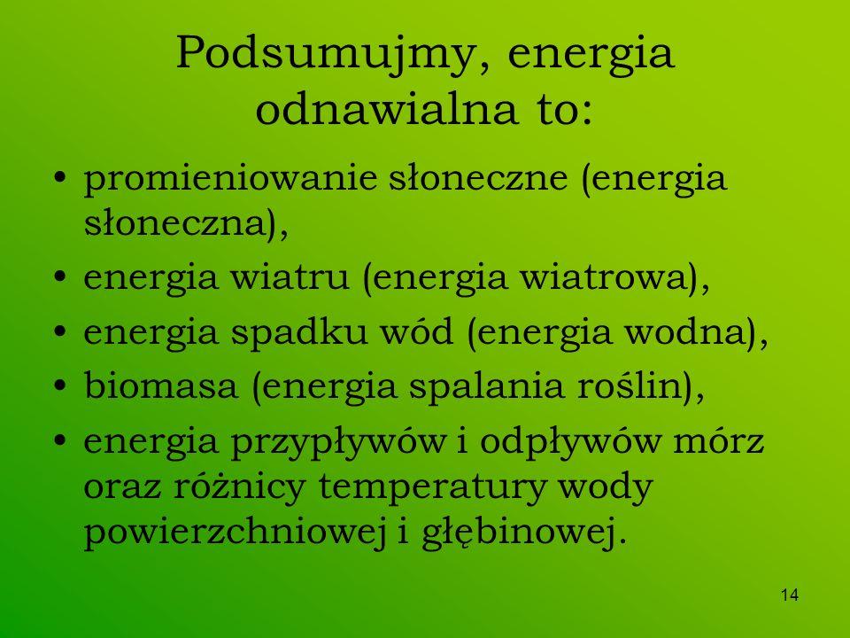 14 Podsumujmy, energia odnawialna to: promieniowanie słoneczne (energia słoneczna), energia wiatru (energia wiatrowa), energia spadku wód (energia wod