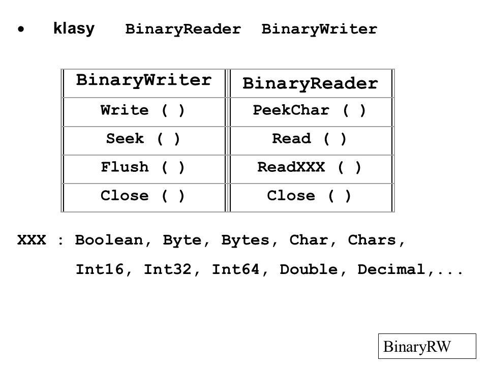klasy BinaryReader BinaryWriter BinaryRW BinaryWriter BinaryReader Write ( )PeekChar ( ) Seek ( )Read ( ) Flush ( )ReadXXX ( ) Close ( ) XXX : Boolean