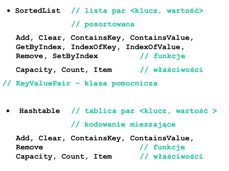 SortedList// lista par // posortowana Add, Clear, ContainsKey, ContainsValue, GetByIndex, IndexOfKey, IndexOfValue, Remove, SetByIndex// funkcje Capac
