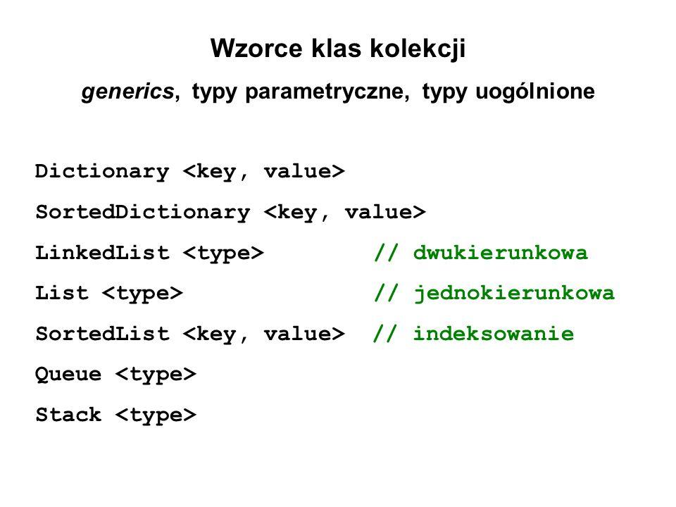 Wzorce klas kolekcji generics, typy parametryczne, typy uogólnione Dictionary SortedDictionary LinkedList // dwukierunkowa List // jednokierunkowa Sor