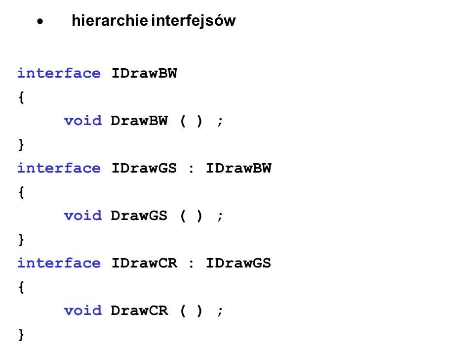 hierarchie interfejsów interface IDrawBW { void DrawBW ( ) ; } interface IDrawGS : IDrawBW { void DrawGS ( ) ; } interface IDrawCR : IDrawGS { void Dr