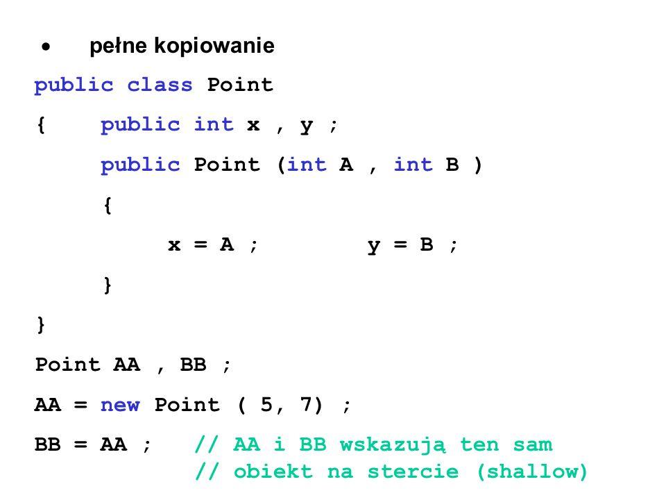 pełne kopiowanie public class Point {public int x, y ; public Point (int A, int B ) { x = A ;y = B ; } Point AA, BB ; AA = new Point ( 5, 7) ; BB = AA