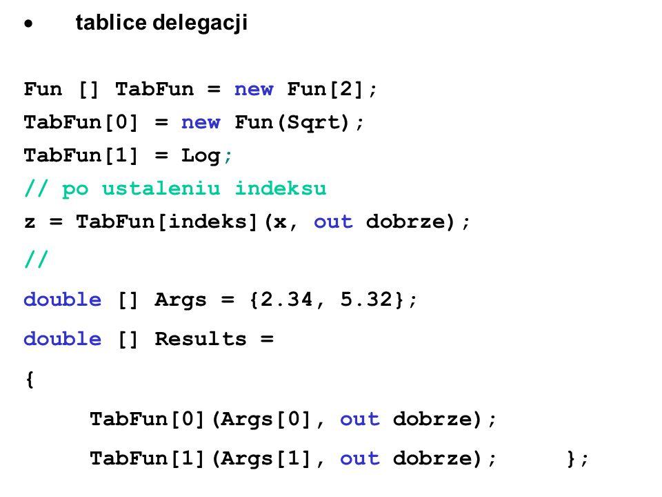 tablice delegacji Fun [] TabFun = new Fun[2]; TabFun[0] = new Fun(Sqrt); TabFun[1] = Log; // po ustaleniu indeksu z = TabFun[indeks](x, out dobrze); /