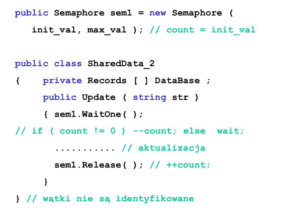 public Semaphore sem1 = new Semaphore ( init_val, max_val ); // count = init_val public class SharedData_2 {private Records [ ] DataBase ; public Upda