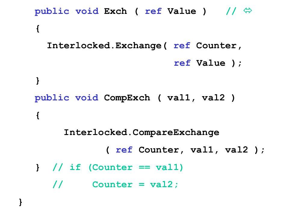 public void Exch ( ref Value ) // { Interlocked.Exchange( ref Counter, ref Value ); } public void CompExch ( val1, val2 ) { Interlocked.CompareExchang