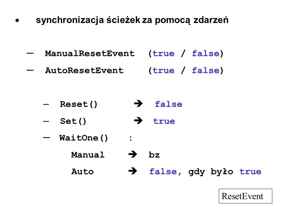 synchronizacja ścieżek za pomocą zdarzeń ManualResetEvent (true / false) AutoResetEvent (true / false) Reset() false Set() true WaitOne(): Manual bz A