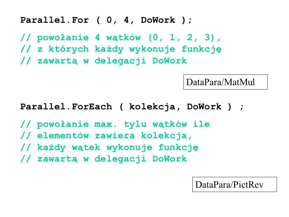 Parallel.For ( 0, 4, DoWork ); // powołanie 4 wątków (0, 1, 2, 3), // z których każdy wykonuje funkcję // zawartą w delegacji DoWork DataPara/MatMul P