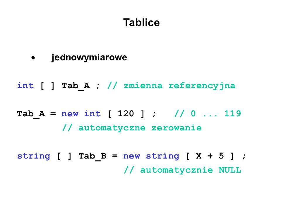 Tablice jednowymiarowe int [ ] Tab_A ; // zmienna referencyjna Tab_A = new int [ 120 ] ; // 0... 119 // automatyczne zerowanie string [ ] Tab_B = new