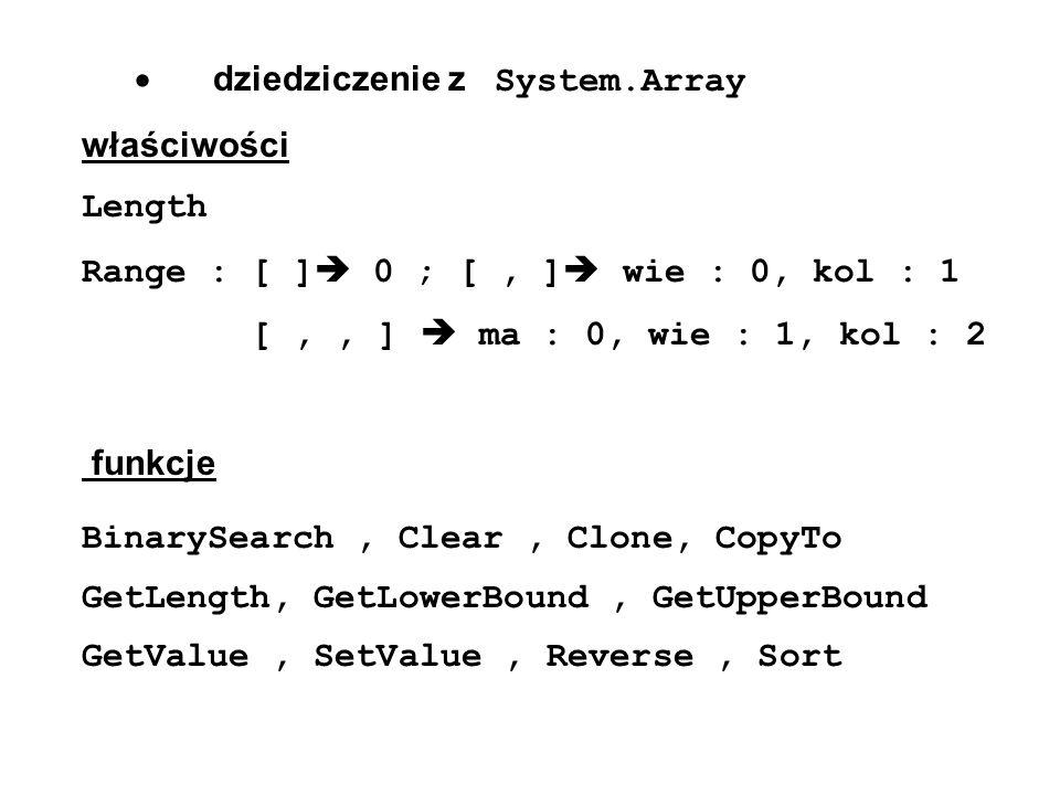 dziedziczenie z System.Array właściwości Length Range : [ ] 0 ; [, ] wie : 0, kol : 1 [,, ] ma : 0, wie : 1, kol : 2 funkcje BinarySearch, Clear, Clon