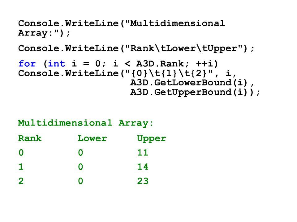 Console.WriteLine(