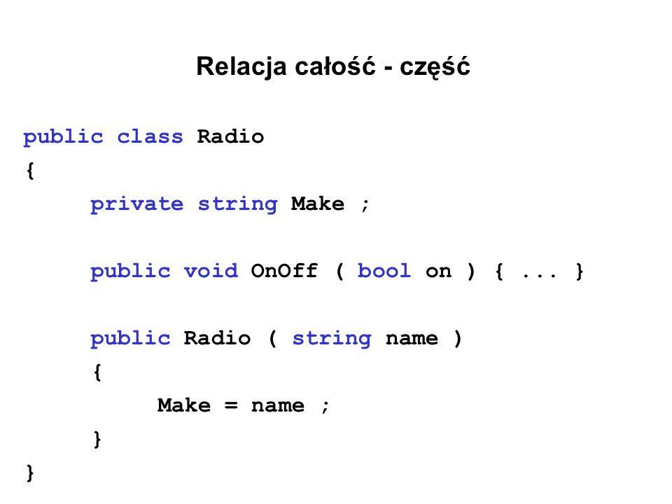 Relacja całość - część public class Radio { private string Make ; public void OnOff ( bool on ) {... } public Radio ( string name ) { Make = name ; }