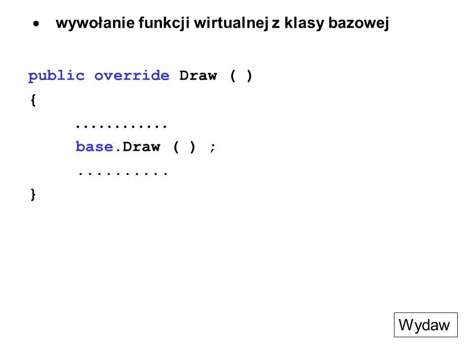 wywołanie funkcji wirtualnej z klasy bazowej public override Draw ( ) {...... base.Draw ( ) ;.......... } Wydaw