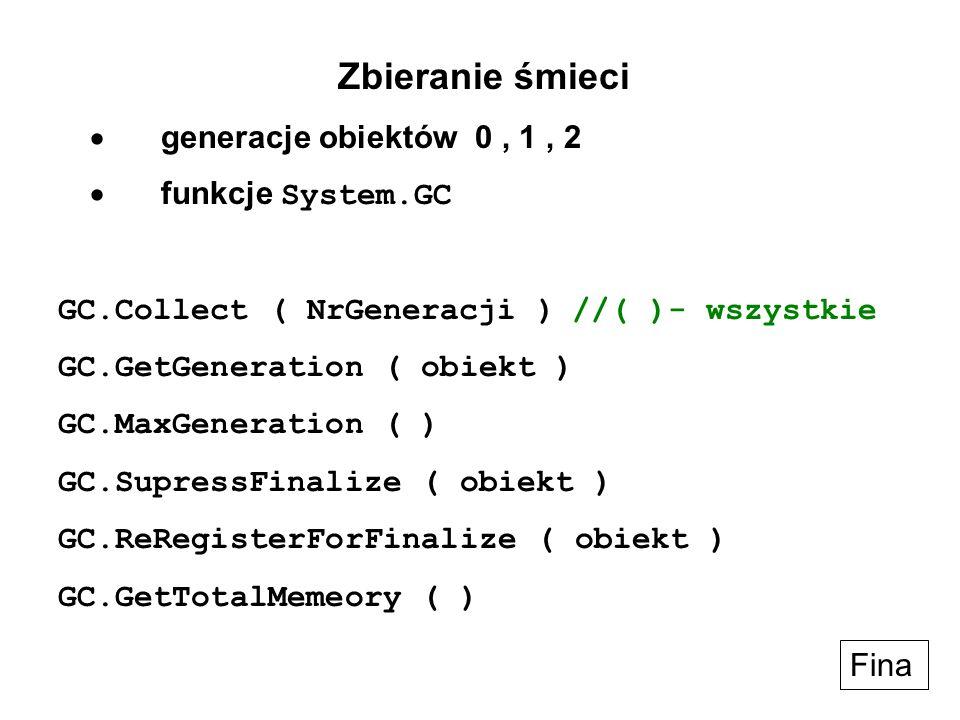 Zbieranie śmieci generacje obiektów 0, 1, 2 funkcje System.GC GC.Collect ( NrGeneracji ) //( )- wszystkie GC.GetGeneration ( obiekt ) GC.MaxGeneration