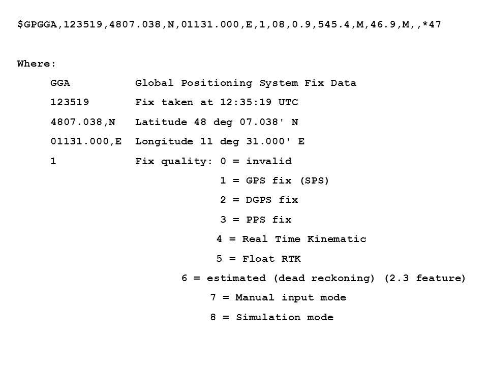 $GPGGA,123519,4807.038,N,01131.000,E,1,08,0.9,545.4,M,46.9,M,,*47 Where: GGA Global Positioning System Fix Data 123519 Fix taken at 12:35:19 UTC 4807.038,N Latitude 48 deg 07.038 N 01131.000,E Longitude 11 deg 31.000 E 1 Fix quality: 0 = invalid 1 = GPS fix (SPS) 2 = DGPS fix 3 = PPS fix 4 = Real Time Kinematic 5 = Float RTK 6 = estimated (dead reckoning) (2.3 feature) 7 = Manual input mode 8 = Simulation mode