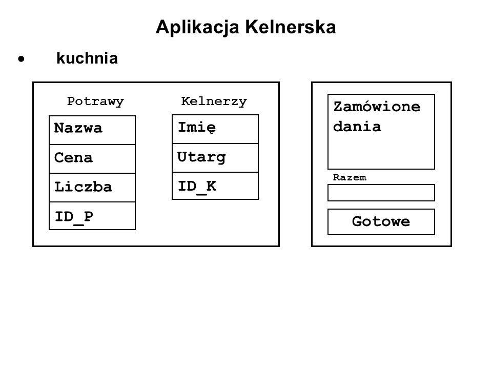 Aplikacja Kelnerska kuchnia Potrawy Nazwa Cena Liczba ID_P Kelnerzy Imię Utarg ID_K Zamówione dania Razem Gotowe