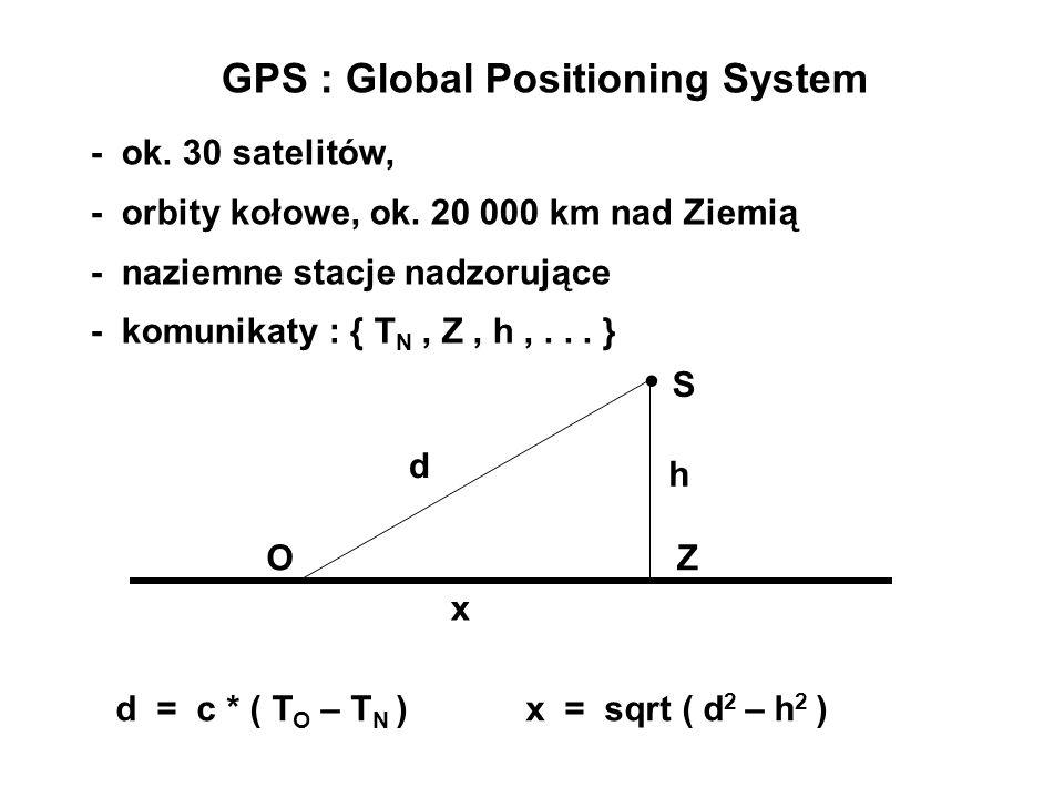GPS : Global Positioning System - ok.30 satelitów, - orbity kołowe, ok.
