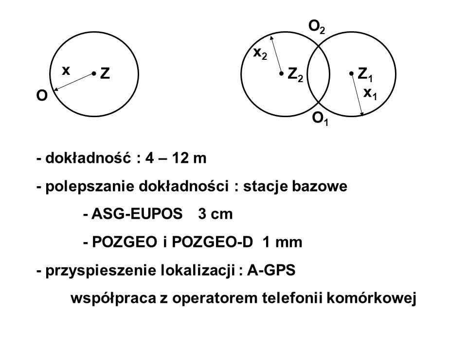Z O x Z2 Z2 O2O2 x2x2 Z1 Z1 O1O1 x1x1 - dokładność : 4 – 12 m - polepszanie dokładności : stacje bazowe - ASG-EUPOS 3 cm - POZGEO i POZGEO-D 1 mm - przyspieszenie lokalizacji : A-GPS współpraca z operatorem telefonii komórkowej