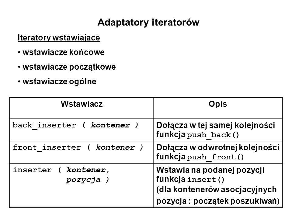 Adaptatory iteratorów Iteratory wstawiające wstawiacze końcowe wstawiacze początkowe wstawiacze ogólne WstawiaczOpis back_inserter ( kontener ) Dołącz