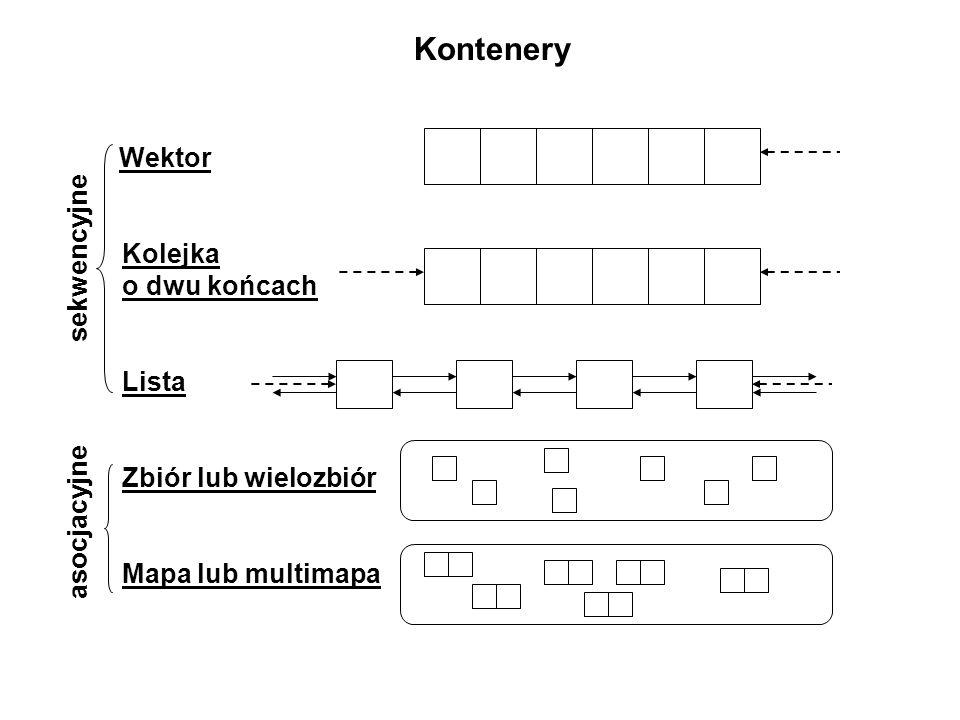 Kontenery Wektor Kolejka o dwu końcach Lista Zbiór lub wielozbiór Mapa lub multimapa sekwencyjne asocjacyjne