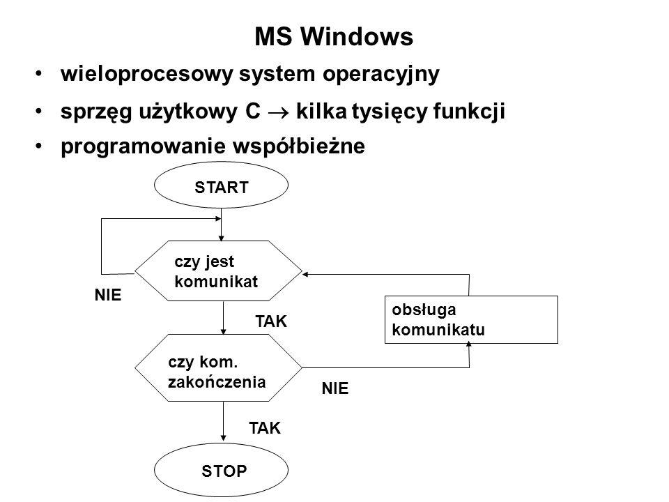 MS Windows wieloprocesowy system operacyjny sprzęg użytkowy C kilka tysięcy funkcji programowanie współbieżne START czy jest komunikat czy kom. zakońc