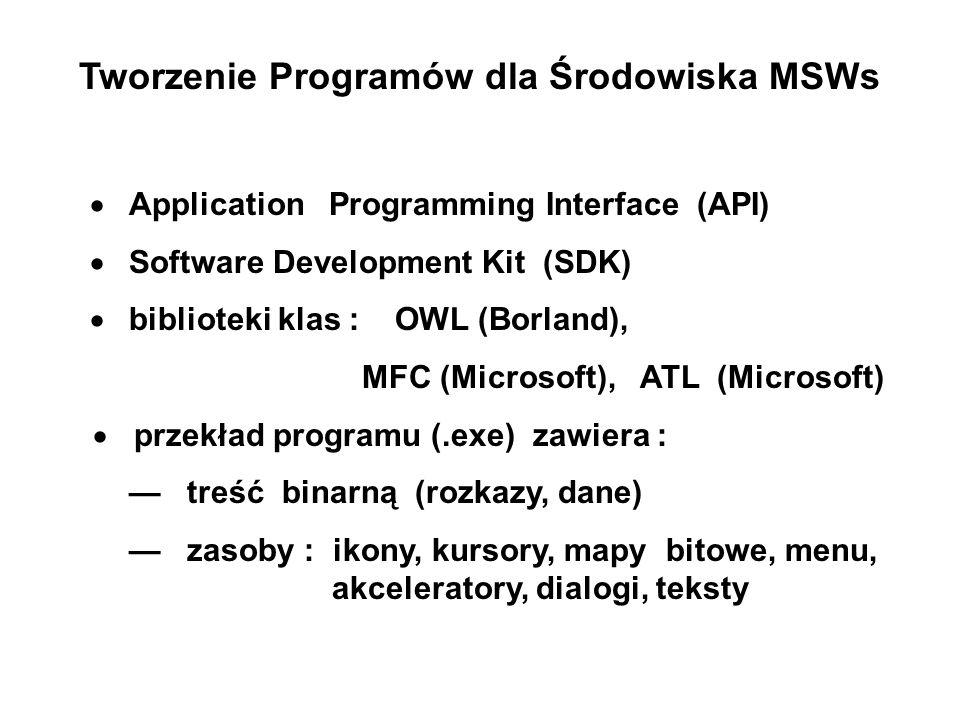 Tworzenie Programów dla Środowiska MSWs Application Programming Interface (API) Software Development Kit (SDK) biblioteki klas : OWL (Borland), MFC (M